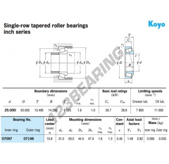 07097-07196-KOYO - 25x50.01x13.5 mm