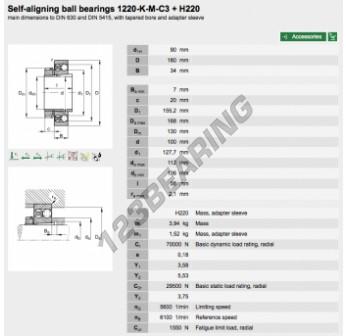 1220-K-M-C3-H220-FAG