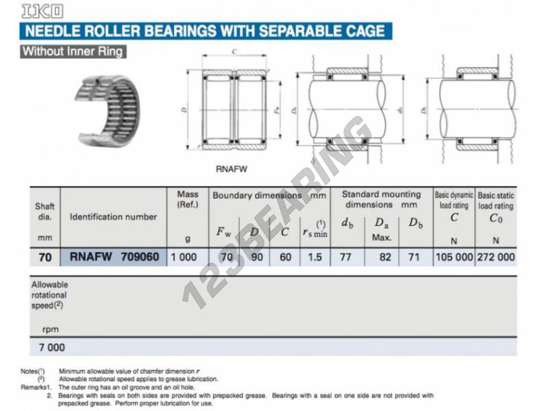 IKO Needle Roller Bearings RNAFW709060