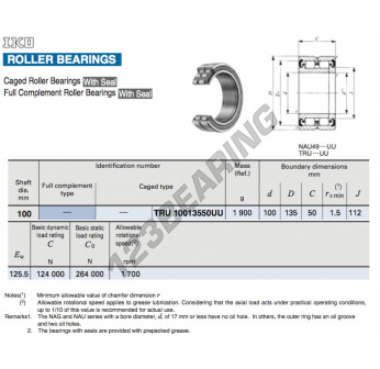 TRU10013550-UU-IKO - 100x135x50 mm