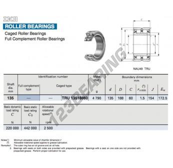 TRU13518860-IKO - 135x188x60 mm
