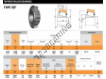 Tapered roller bearing - X33109-Y33109R-TIMKEN